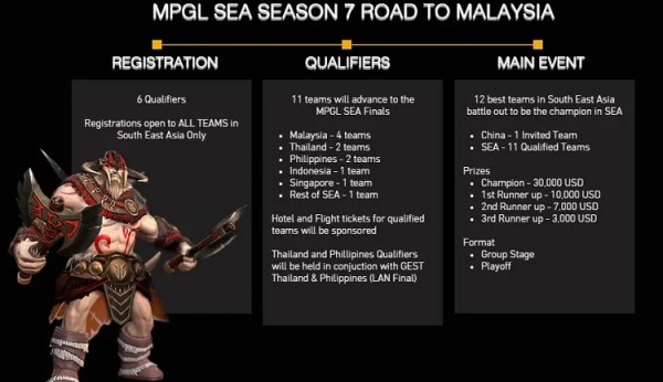 MPGL Season 7 Road to Malaysia