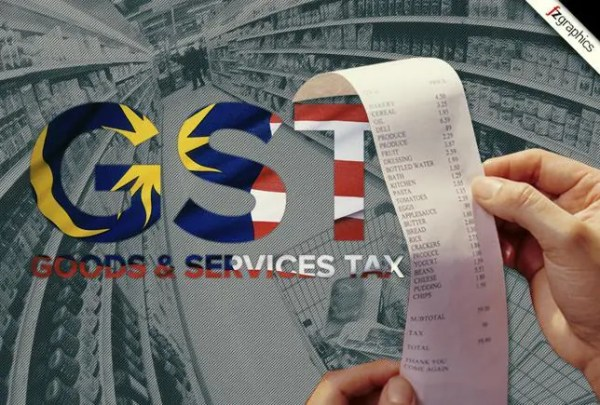 Goods-and-Services-Tax-GST-Malaysia