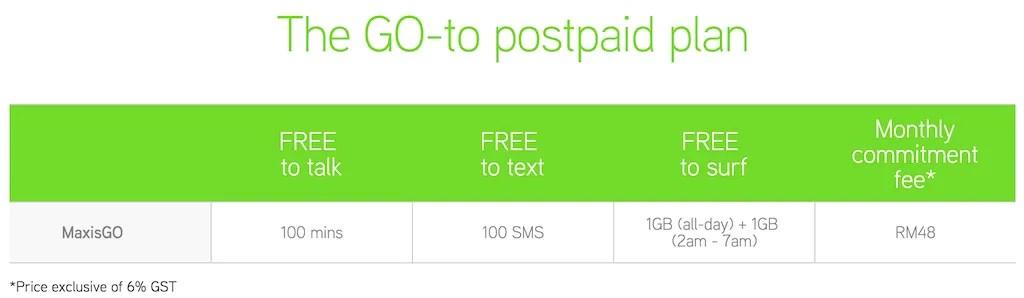Maxis Introduces New MaxisGo Postpaid Plan, 100 Mins/SMS