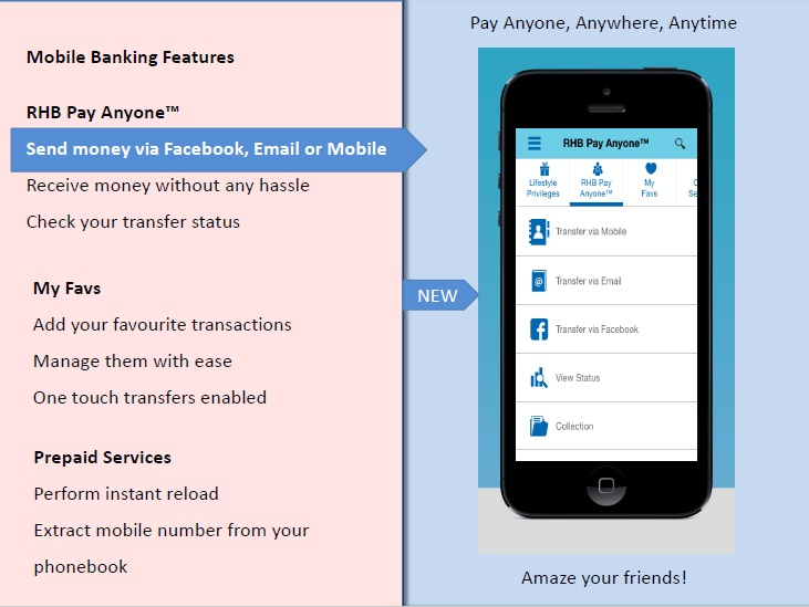 RHB Release New RHB Now App