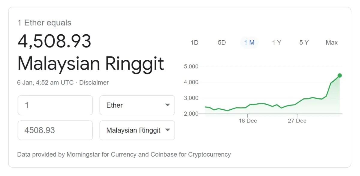 bittrex bitcoin befizetés