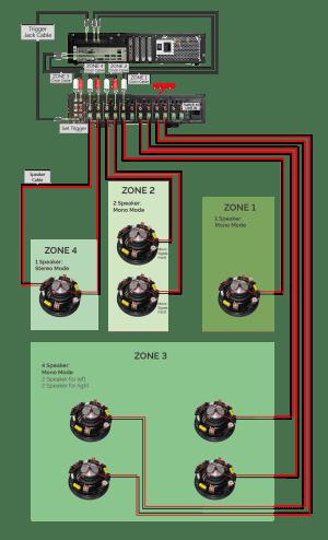 Documentation  Loxone Music Server  Audio Cabling