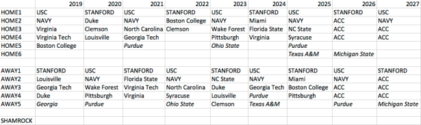 Notre Dame Future Schedule