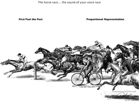 Proportional Representation (source: http://bit.ly/f53lr4)