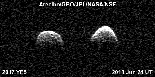 Seeing Double: Observations of an Unusual Double Asteroid ...