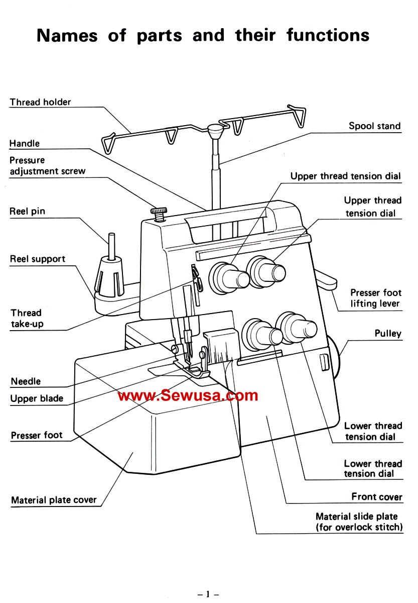 Brother Model 626 Instruction Manual PDF