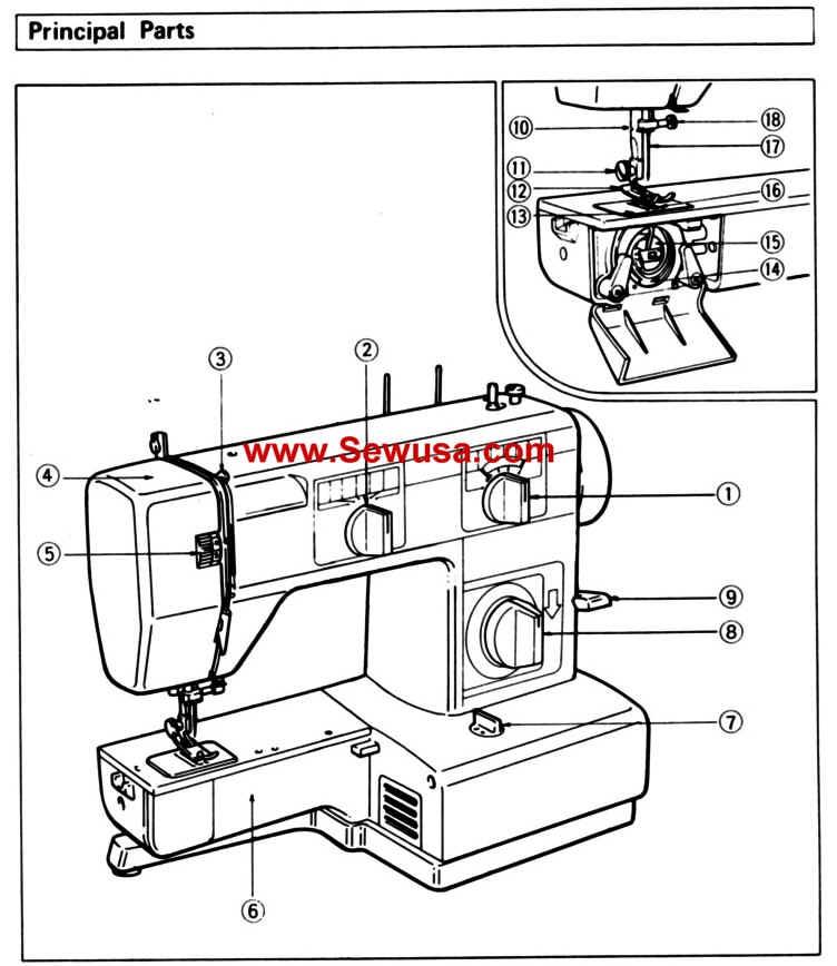 Brother DB2 B755 Instruction Manual PDF