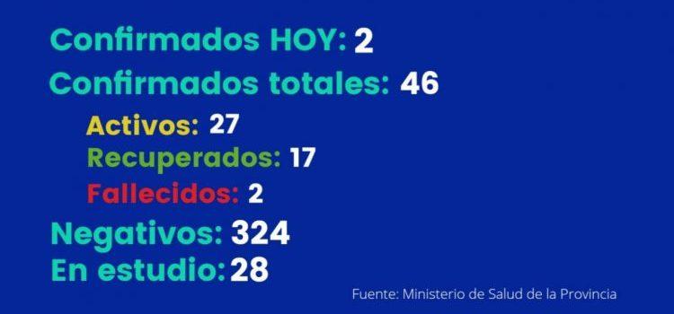 COVID-19: El Comité de Emergencia de Sáenz Peña informó el parte epidemiológico del viernes 3 de julio