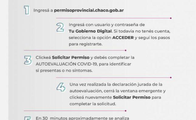 EL GOBIERNO PROVINCIAL DIO DE BAJA TODOS LOS PERMISOS DE CIRCULACIÓN