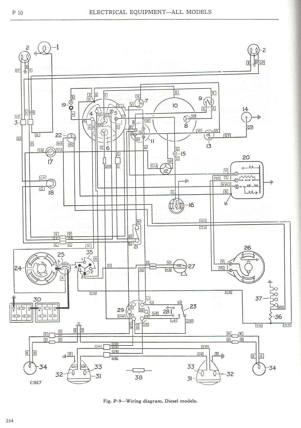 Diagram Land Rover Series Iii Workshop Wiring Diagram