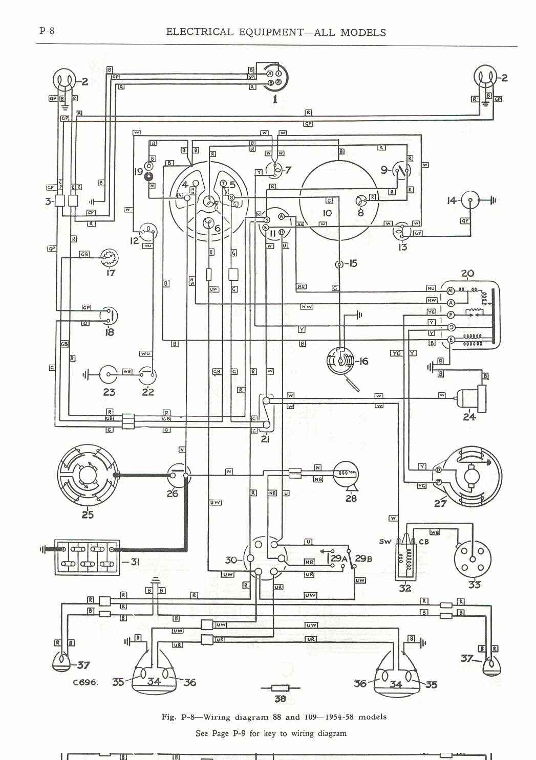 Land Rover Discovery 1 Electrical Wiring Diagram