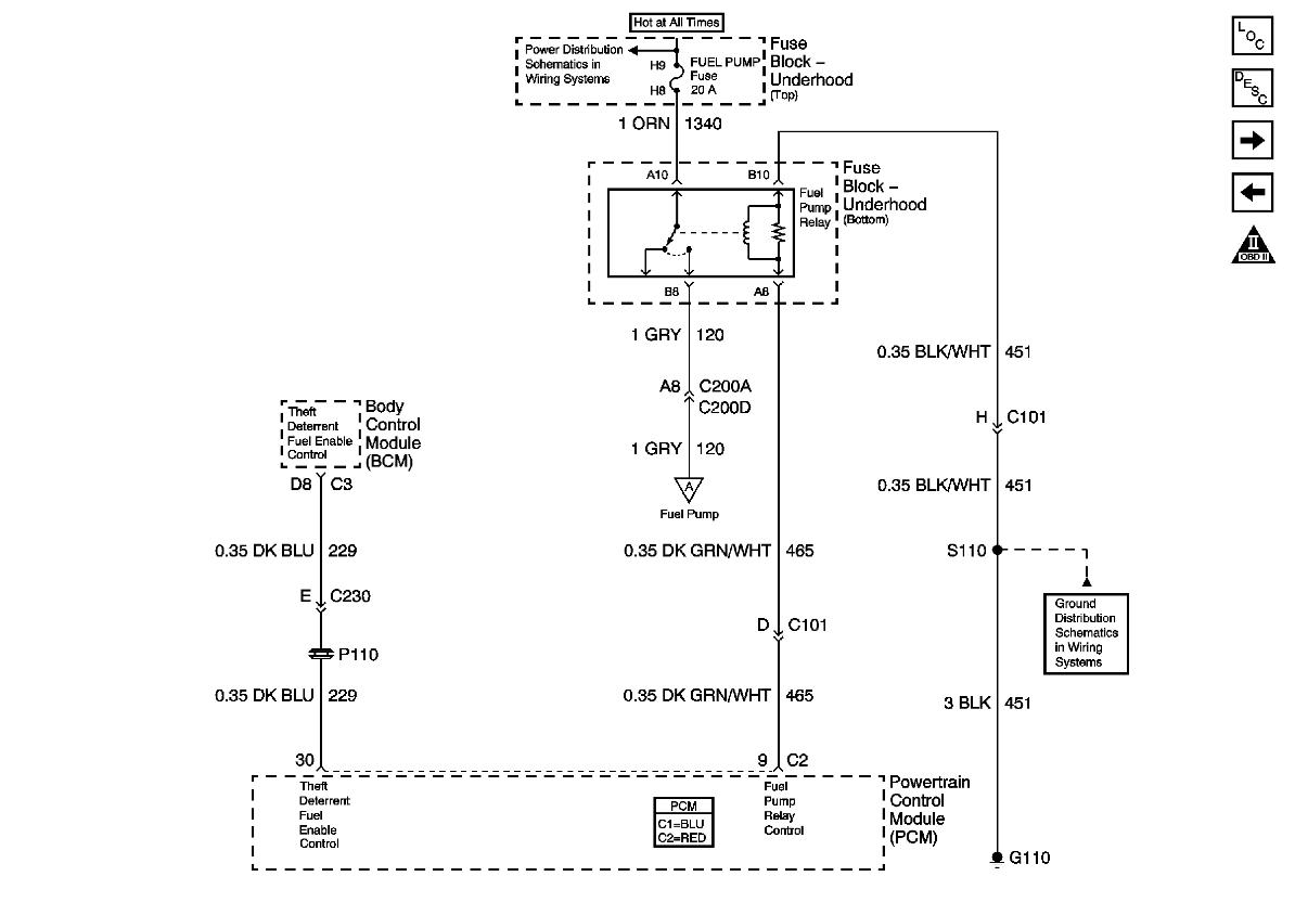 Nice 98 S10 Fuel Pump Wiring Diagram Gallery - The Best Electrical ...