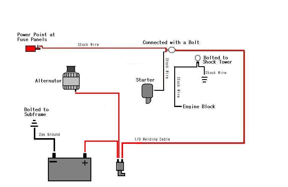 12 volt on off switch wiring diagram wiring diagram Rv Battery Disconnect Switch Wiring Diagram automotive horns gtsparkplugs cer trailer 12 volt wiring diagram on elegant rv battery disconnect switch rv battery disconnect switch wiring diagram