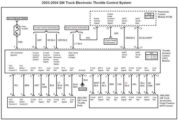 02 avalanche radio wiring diagram facbooik com 2002 Toyota Camry Wiring Diagram 2002 audi a6 radio wiring diagram 2002 2002 toyota camry wiring diagram
