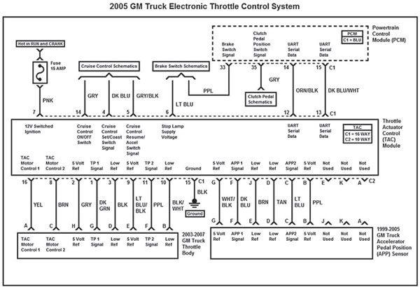 wiring harness ls3 yondotech – Ls7 Wiring-diagram Ecm
