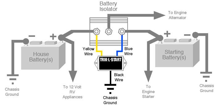 Dual Battery Isolator Switch Wiring Diagram - Wiring Diagram