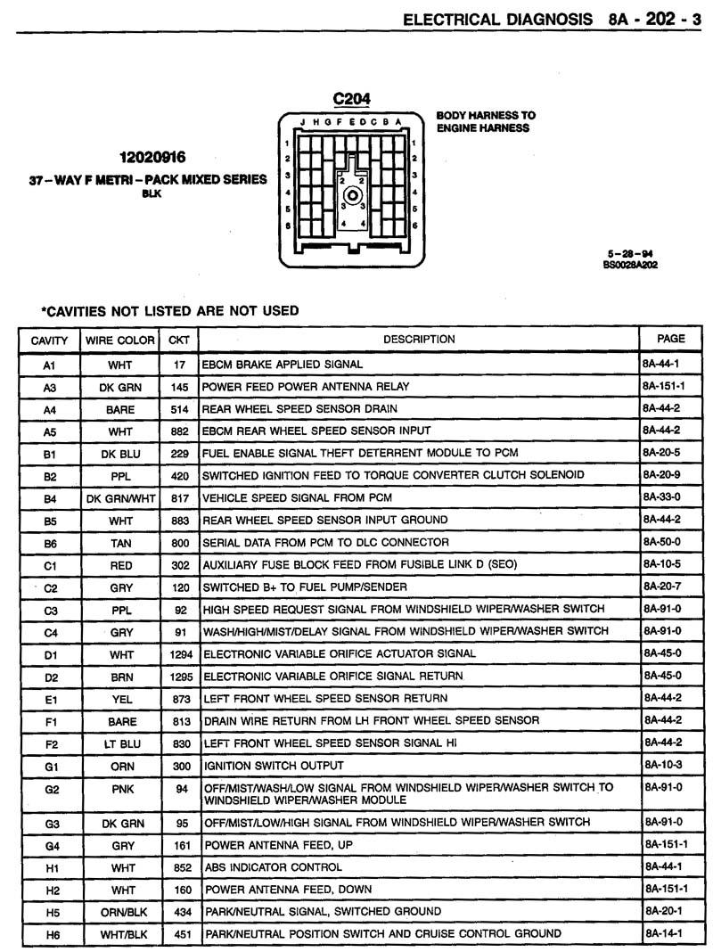 1995 K1500 Fuse Box Free Wiring Diagram For You Gmc 1500 Chevy Library Rh 48 Akszer Eu C1500
