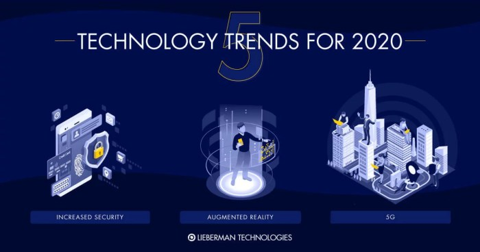5 Technology Trends for 2020