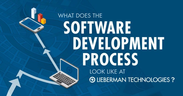 software development process graphic with cell phone and laptop