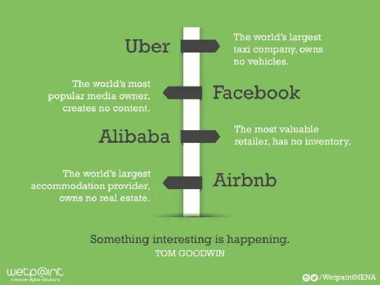 Les 7 principes d'innovation pour lancer votre entreprise