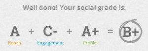Grader analiza tu actuaciones en twitter