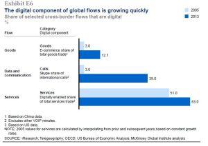 Global_flows_6