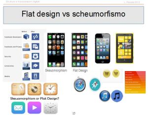 Flat_vs_skeu