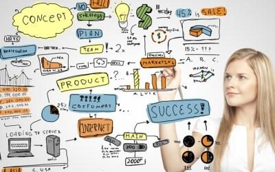 Perché abbiamo bisogno di un business plan