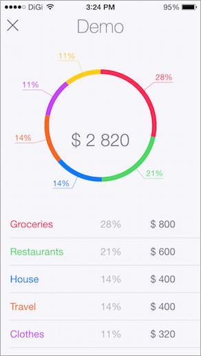 这些好用的记账App,你值得一试