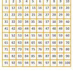 Calcul Mental : Qui sera le premier ? Un jeu pour additionner et soustraire 10