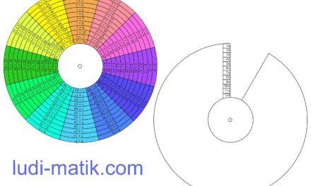 La roue des multiplications de 1 à 12 pour réviser les tables en s'amusant