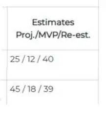 Estimate information for two teams