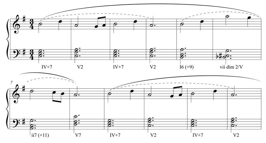 koji-kondo_zeldas-lullaby_harmony