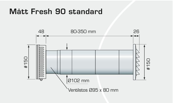 Fresh 80 Eller Fresh 90 Ventilation