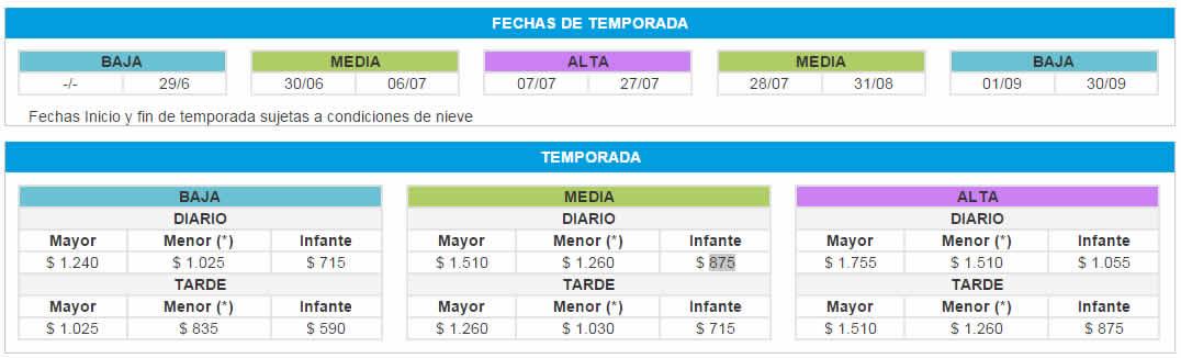 cerro cateral tarifa 2018 fechas de temporada