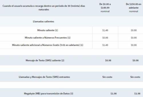 iphone 7 precio en mexico