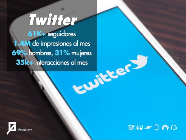 LuisGyG Twitter