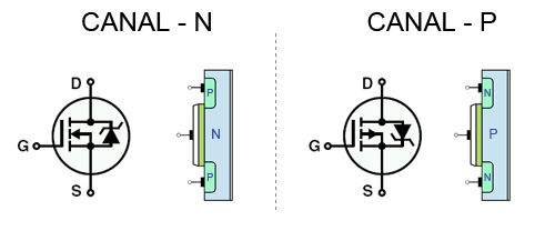 arduino-transistor-mosfet-esquema