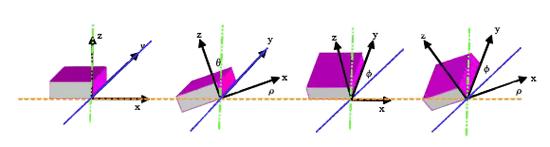 arduino-acelerometro-orientacion