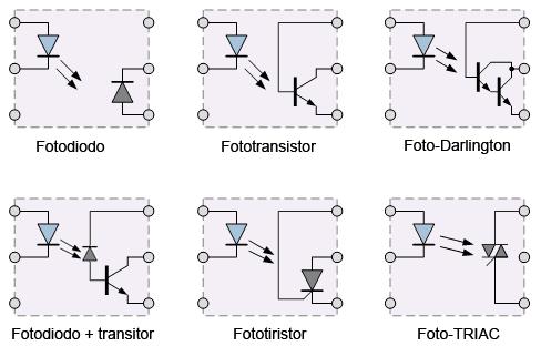 arduino optoacoplador tipos - Electrogeek