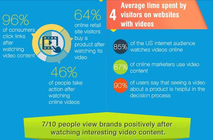 Estadisticas-video-marketing2