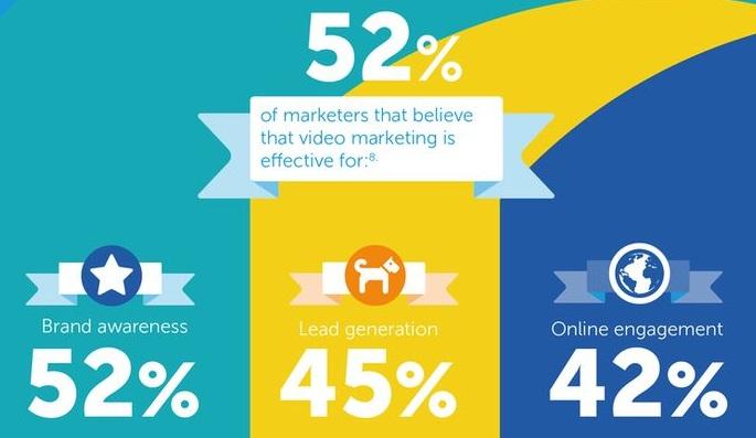 Estadisticas-video-marketing7