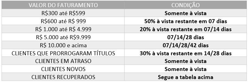 Tabela Comercial