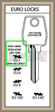 Eurolocks ja L&F lukkojen avaimet koodilla