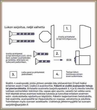 Sarjoituspaketti 4 ohje