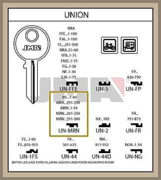 Henderson, L&F, Union