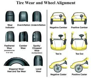 Wheel Alignment (Garutech Wheel Aligner GTWA200300) lukmangaru