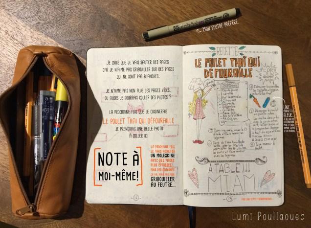 Mon carnet de motivation - Recette