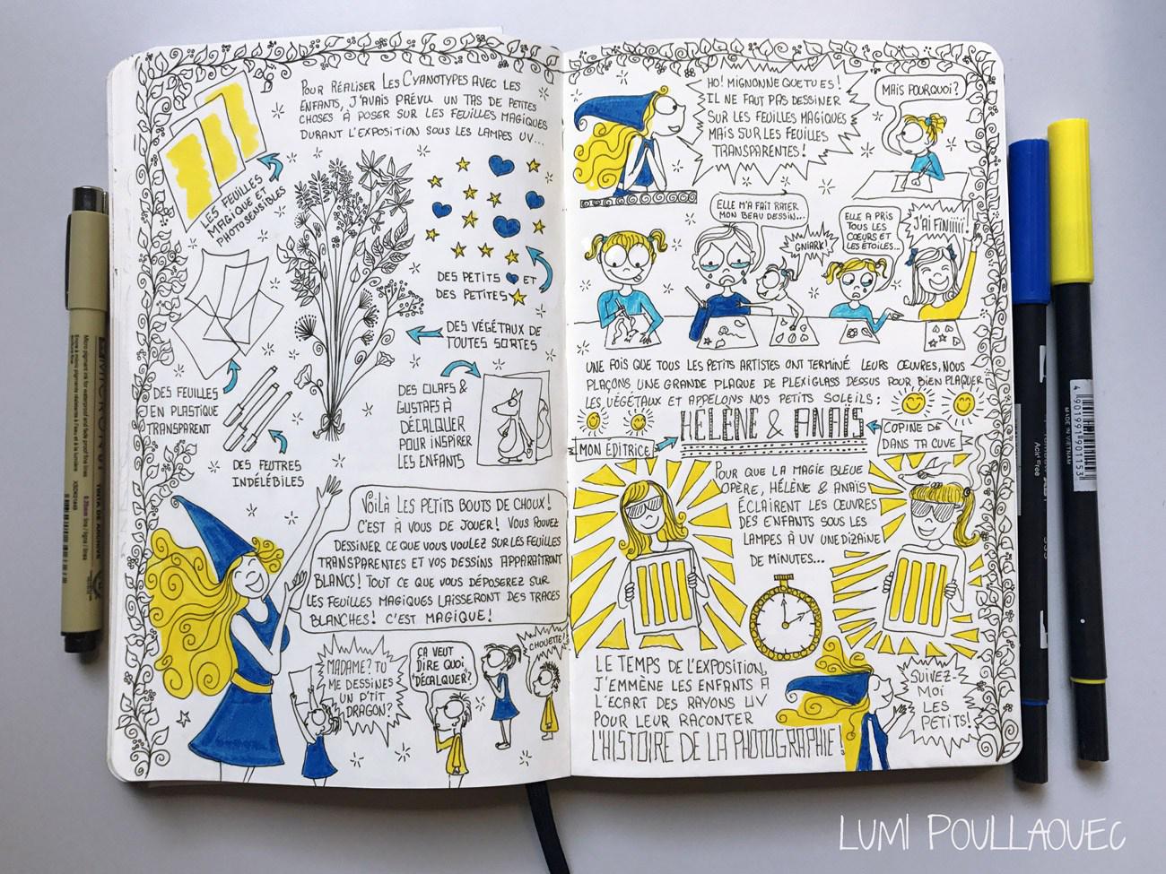 sketchnotes-little-salon-lumi-atelier-cyanotype-1