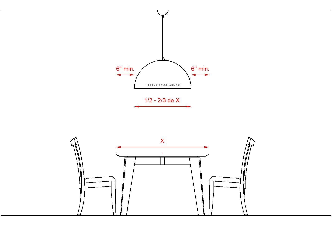 Standard pour les proportions de luminaires